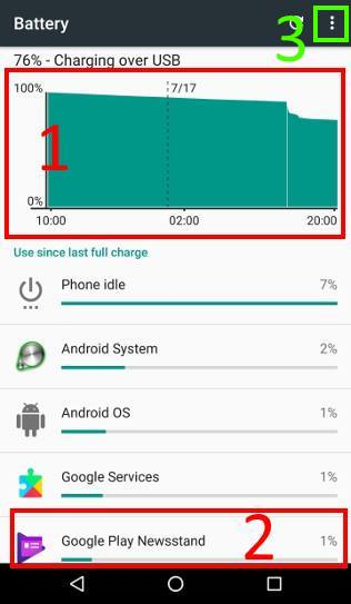 Understanding Android battery usage Check Android battery usage history