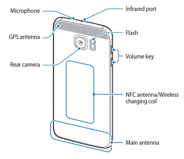 galaxy_s6_layout_rear_view