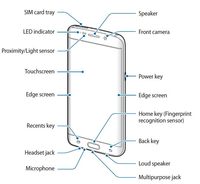 Galaxy_S6_edge_plus_layout_1_front_view