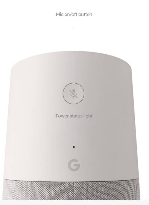 Google Home layout: Rear view
