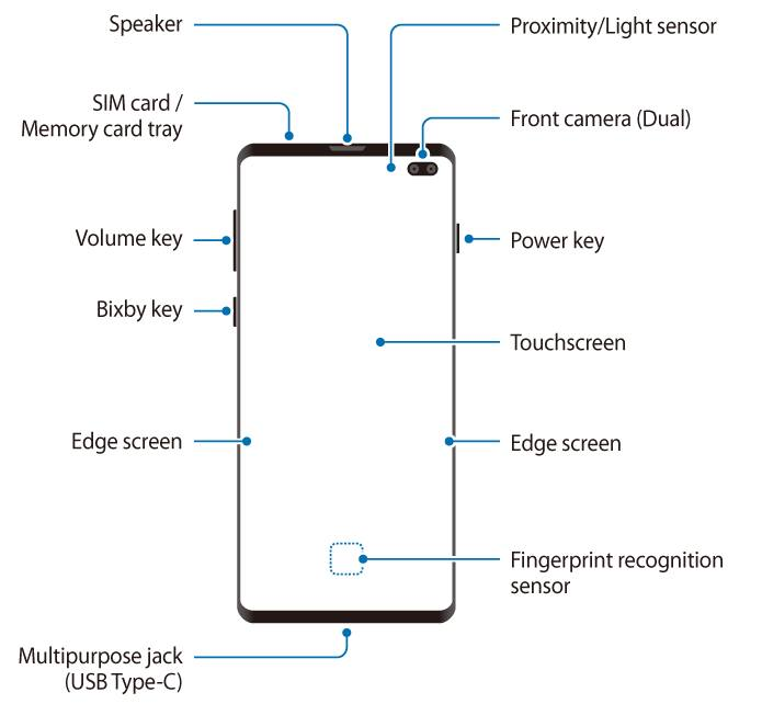 front view of S10+