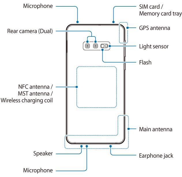 Layout of Galaxy S10e (Galaxy S10e layout)