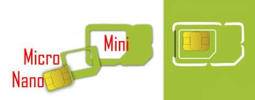 SIM card size on Galaxy S20