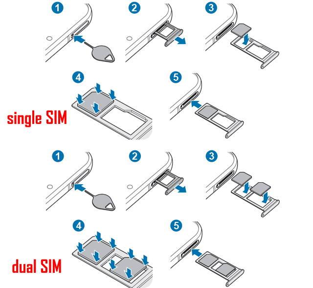 use Galaxy S20 SIM card tray