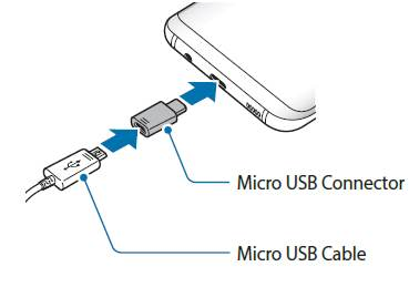 use micro USB cable to charge Galaxy S8 battery