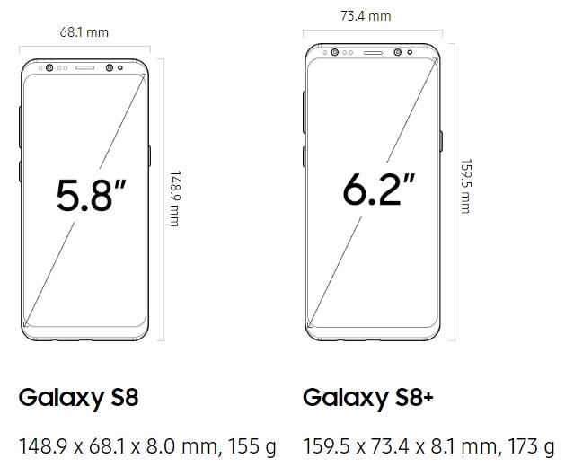 Galaxy S8 specs: design and dimensions