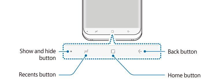 Galaxy S9 Home button