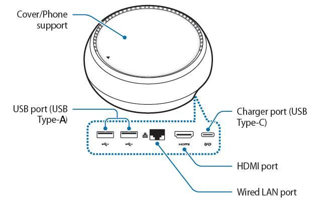 layout of Samsung DeX Station